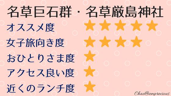 名草巨石群・厳島神社のレビュー画像